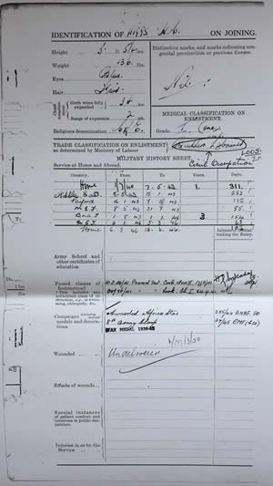 Territorial Army record of service