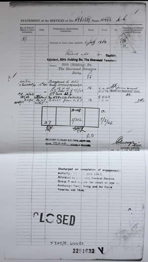 Territorial Army record of service3